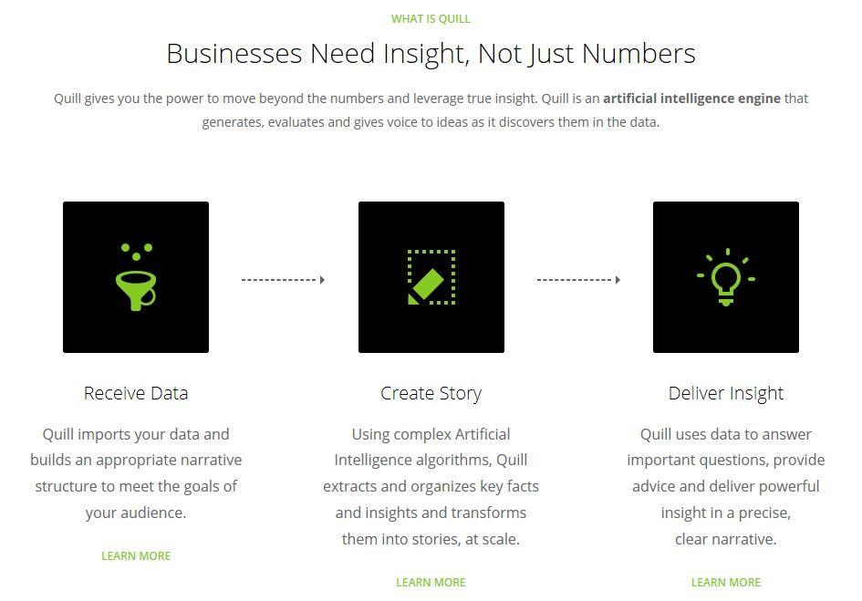 Narrative science, l'intelligence artificielle pour la rédaction web